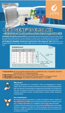 LEADGENE<SUP>®</SUP> IS ELISA Kit – (CE) IVD for detection of uremic toxin indoxyl sulfate (IS)